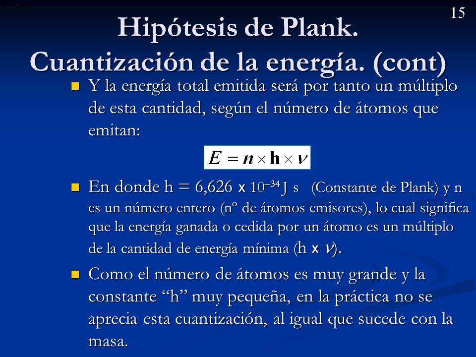Hipótesis de Plank. Cuantización de la energía. (cont)