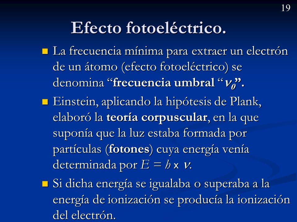 Efecto fotoeléctrico. La frecuencia mínima para extraer un electrón de un átomo (efecto fotoeléctrico) se denomina frecuencia umbral 0 .