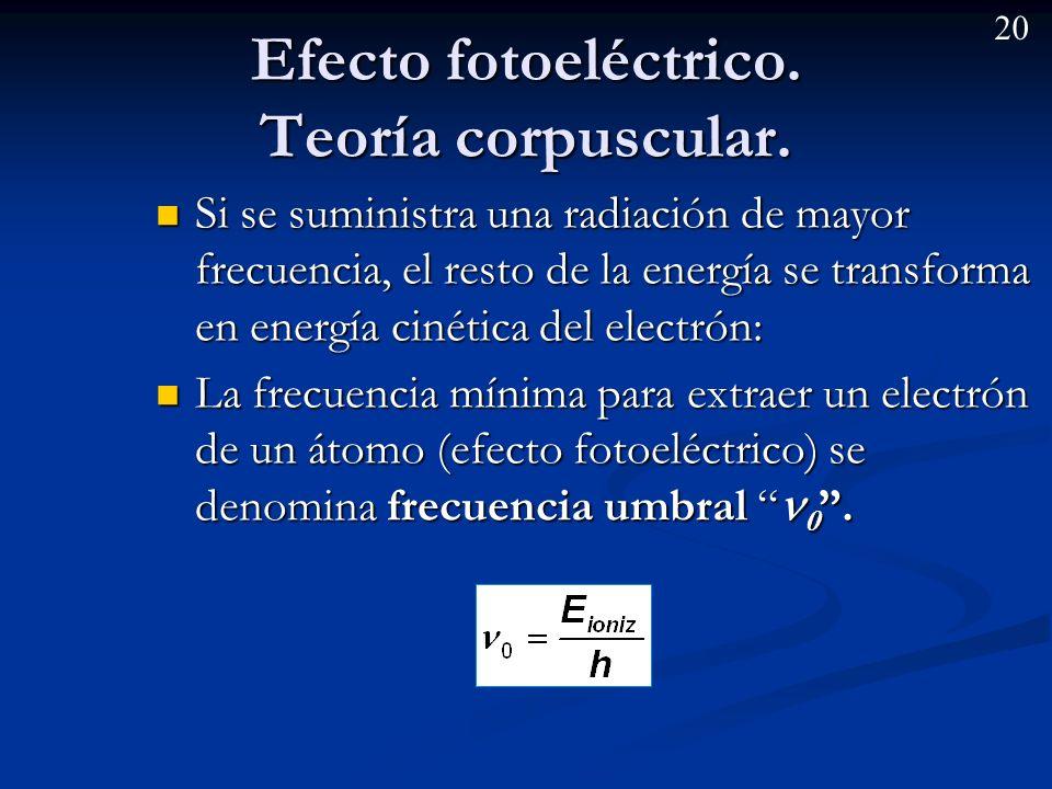 Efecto fotoeléctrico. Teoría corpuscular.