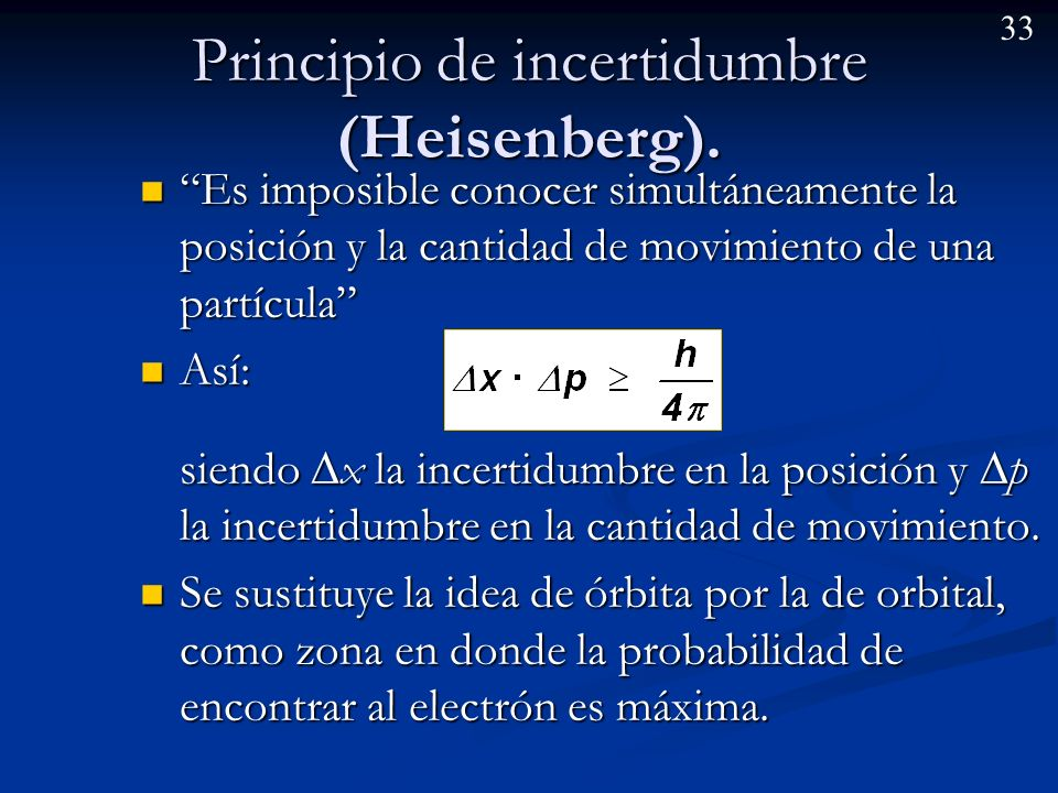 Principio de incertidumbre (Heisenberg).