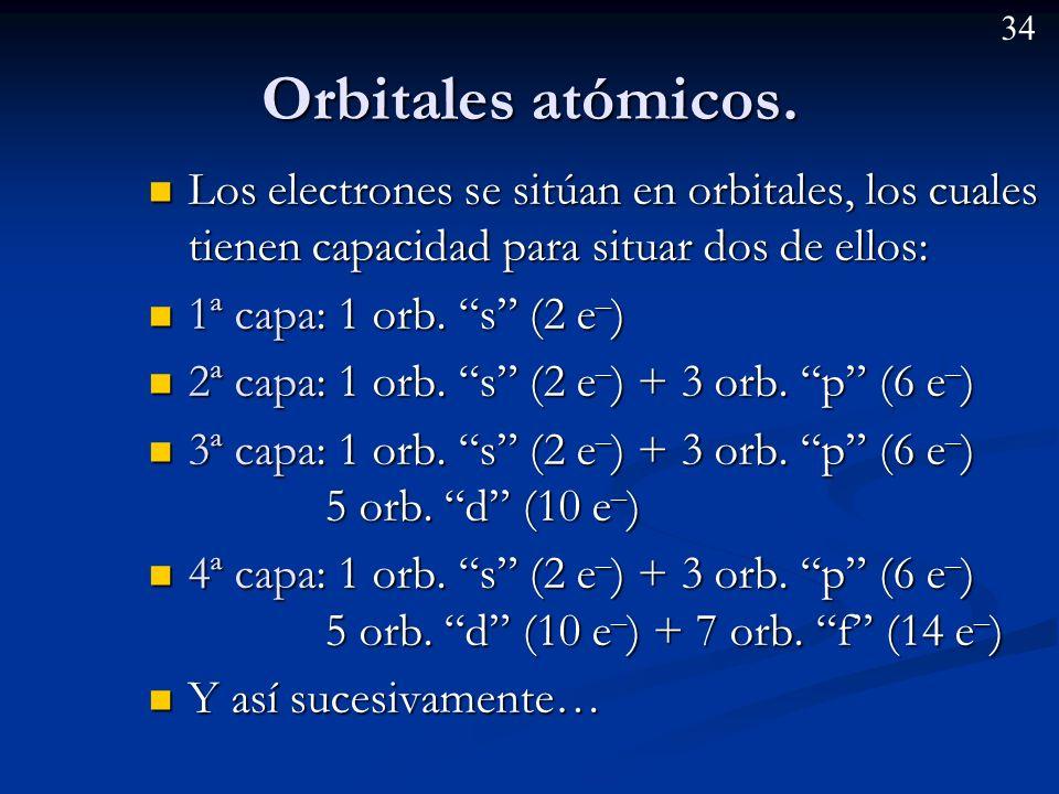 Orbitales atómicos. Los electrones se sitúan en orbitales, los cuales tienen capacidad para situar dos de ellos: