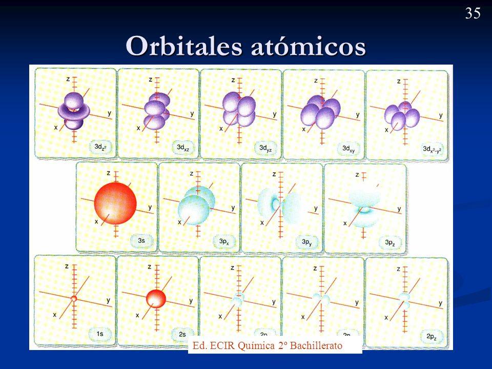 Orbitales atómicos Ed. ECIR Química 2º Bachillerato