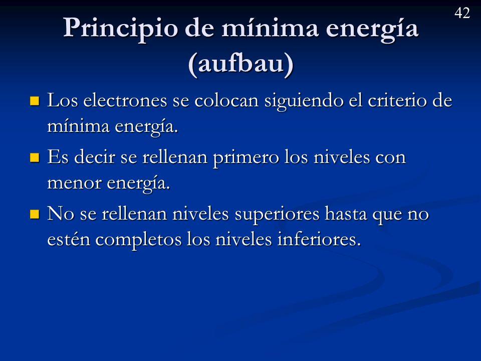 Principio de mínima energía (aufbau)