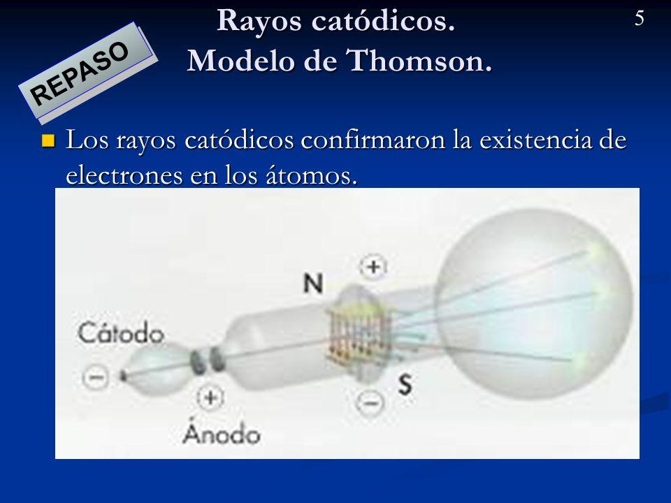 Rayos catódicos. Modelo de Thomson.