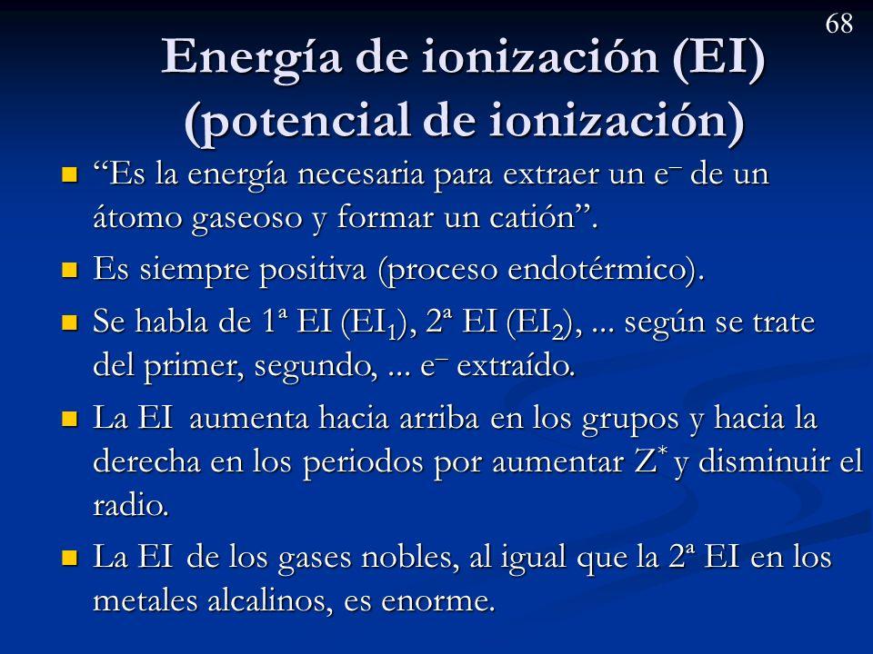 Energía de ionización (EI) (potencial de ionización)