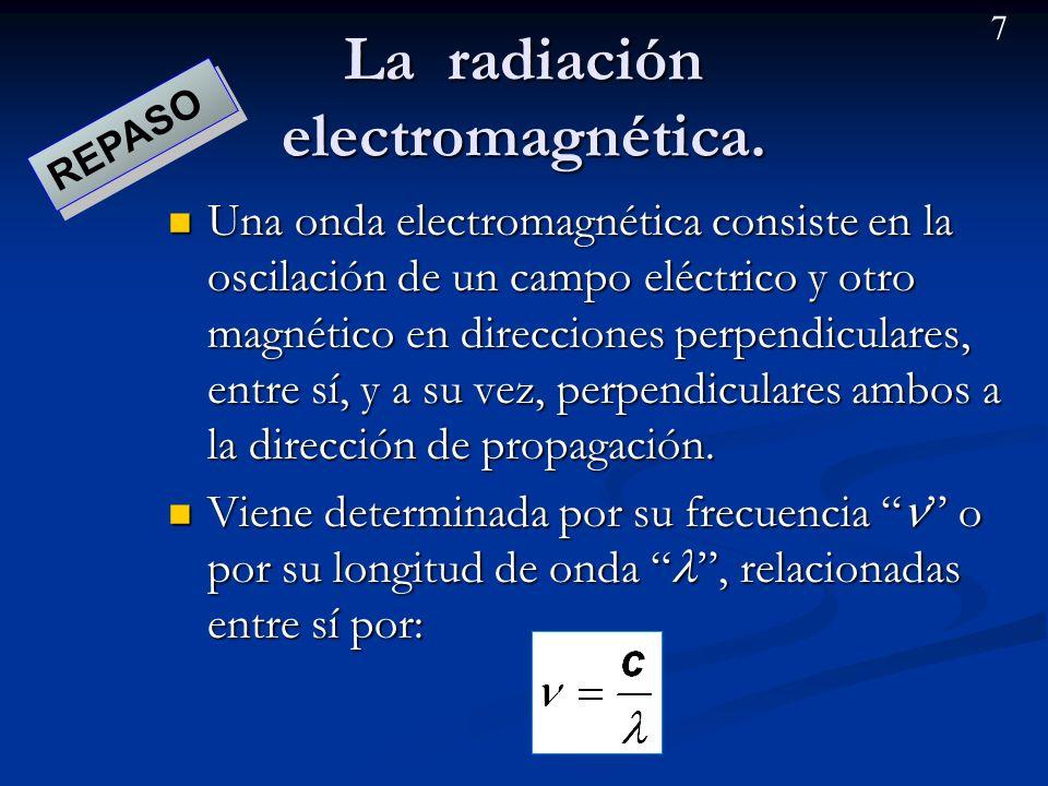 La radiación electromagnética.