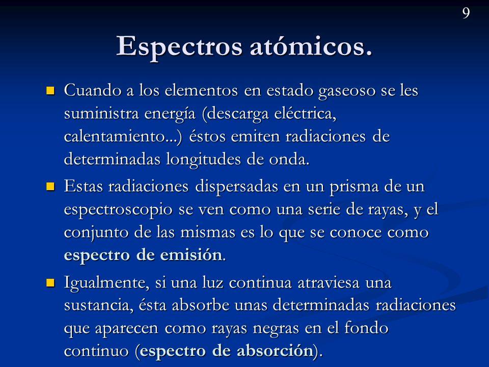 Espectros atómicos.