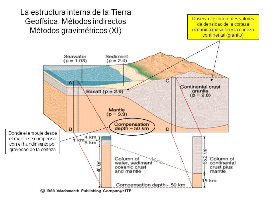 La estructura interna de la Tierra Geofísica: Métodos indirectos Métodos gravimétricos (XI)