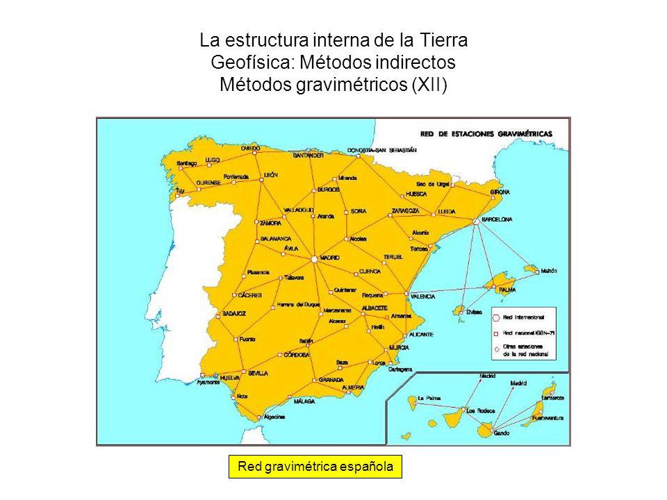 Red gravimétrica española