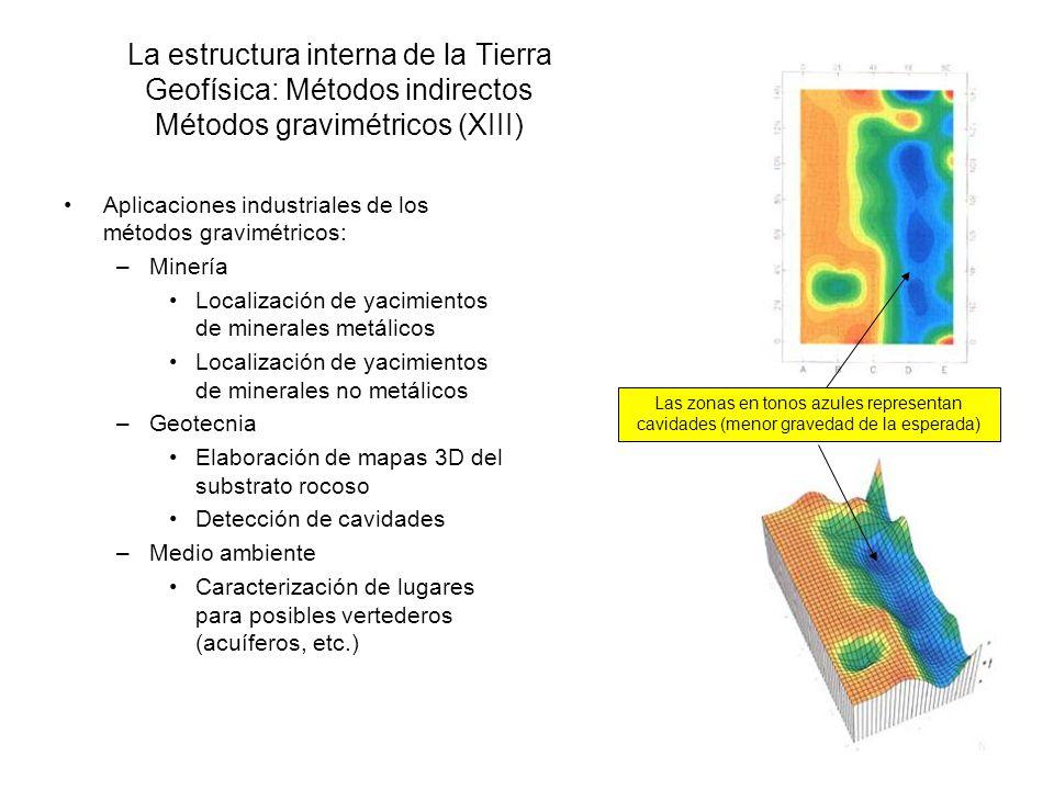 La estructura interna de la Tierra Geofísica: Métodos indirectos Métodos gravimétricos (XIII)