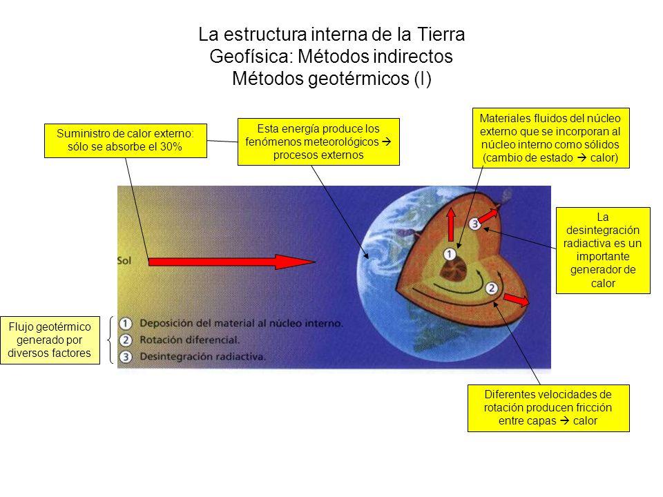 La estructura interna de la Tierra Geofísica: Métodos indirectos Métodos geotérmicos (I)