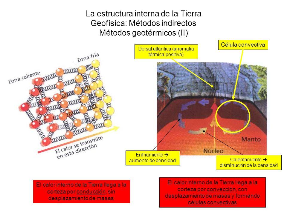 La estructura interna de la Tierra Geofísica: Métodos indirectos Métodos geotérmicos (II)