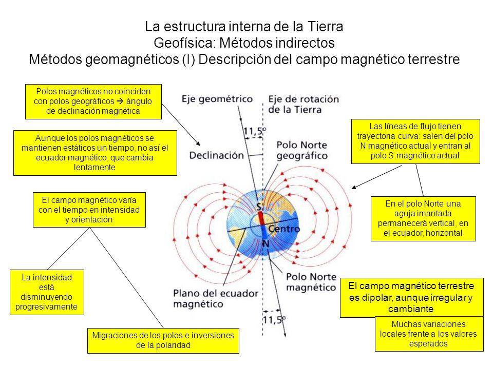La estructura interna de la Tierra Geofísica: Métodos indirectos Métodos geomagnéticos (I) Descripción del campo magnético terrestre