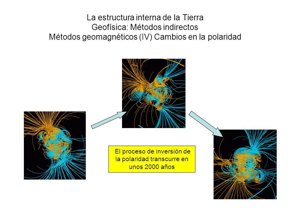 El proceso de inversión de la polaridad transcurre en unos 2000 años