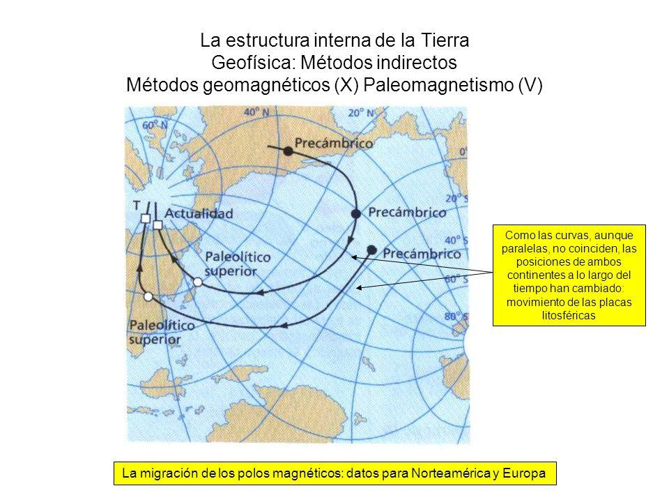 La migración de los polos magnéticos: datos para Norteamérica y Europa