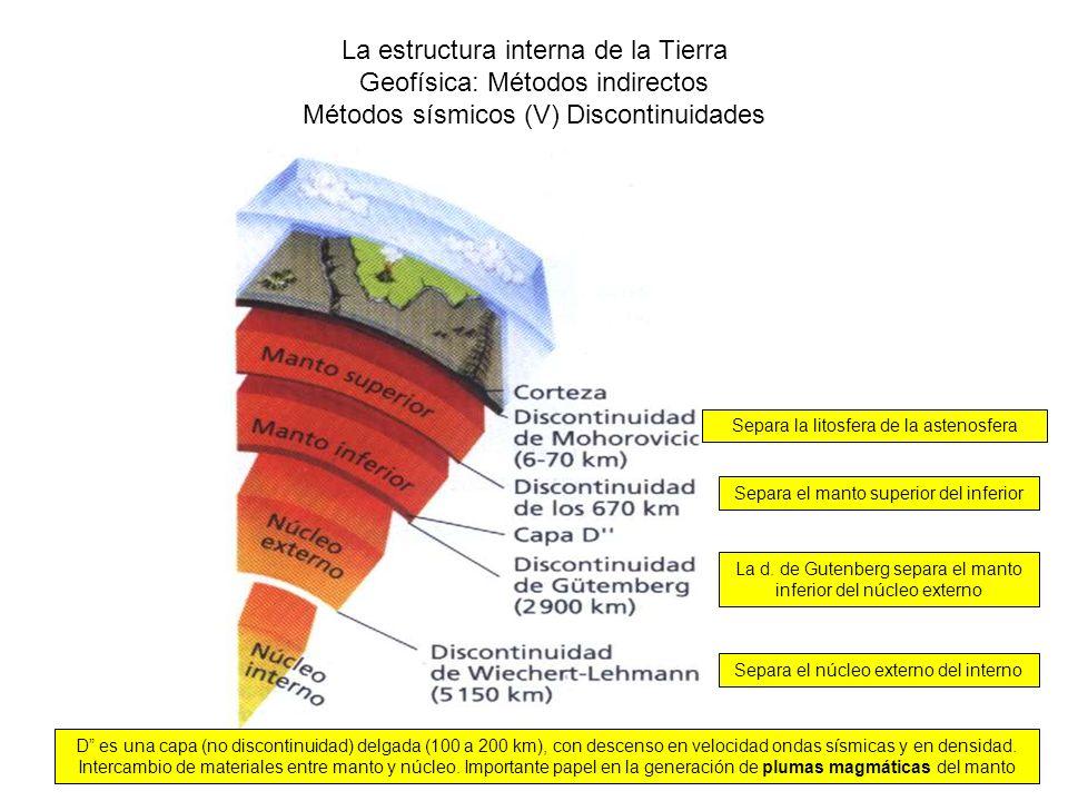 La estructura interna de la Tierra Geofísica: Métodos indirectos Métodos sísmicos (V) Discontinuidades