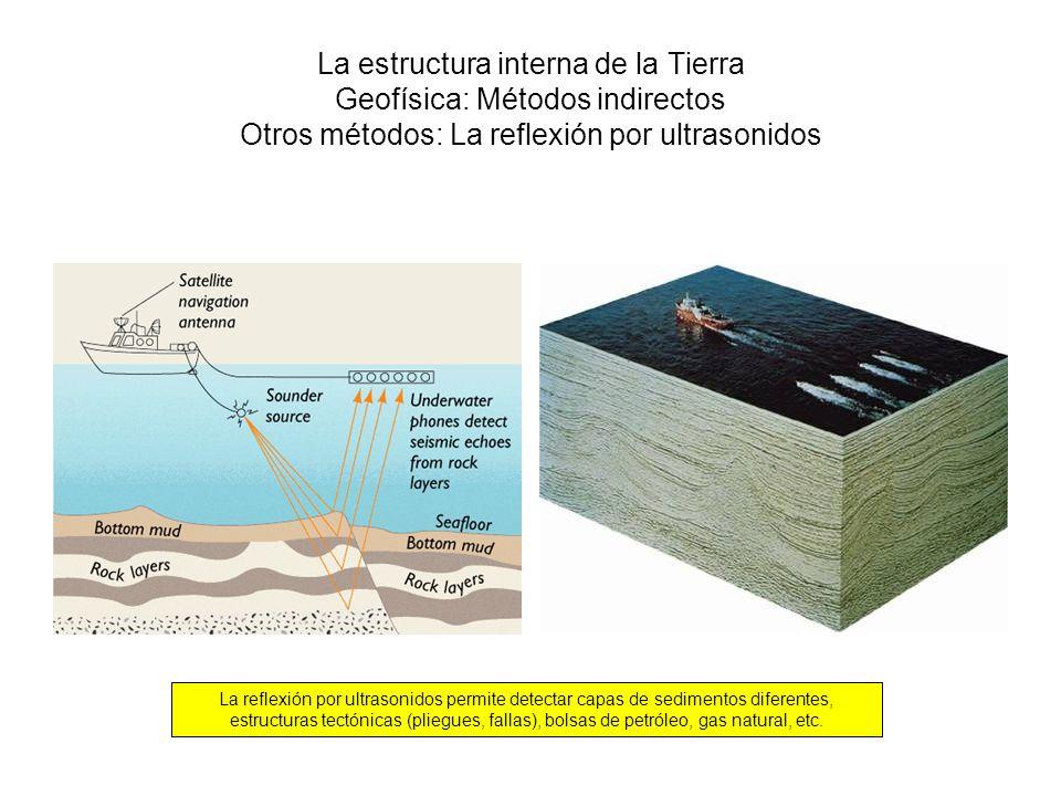 La estructura interna de la Tierra Geofísica: Métodos indirectos Otros métodos: La reflexión por ultrasonidos
