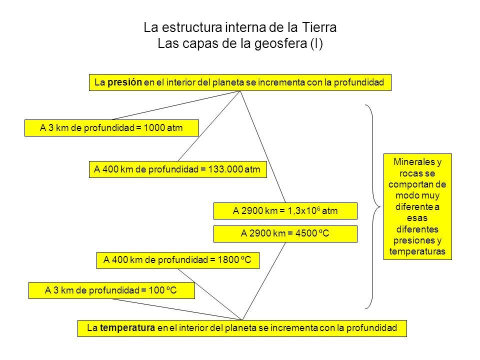 La estructura interna de la Tierra Las capas de la geosfera (I)