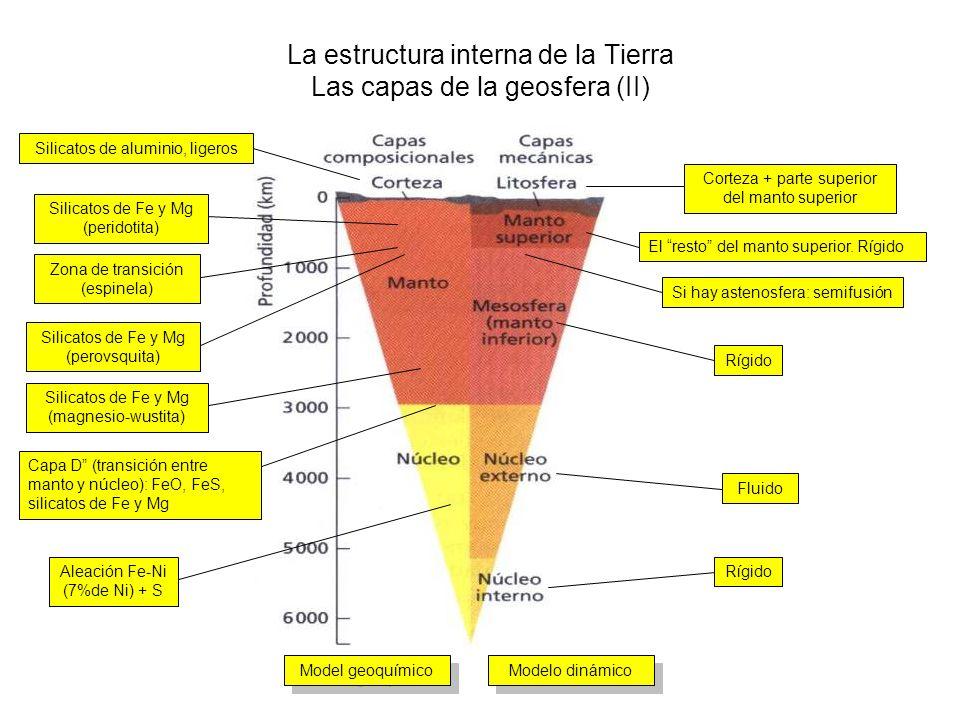 La estructura interna de la Tierra Las capas de la geosfera (II)