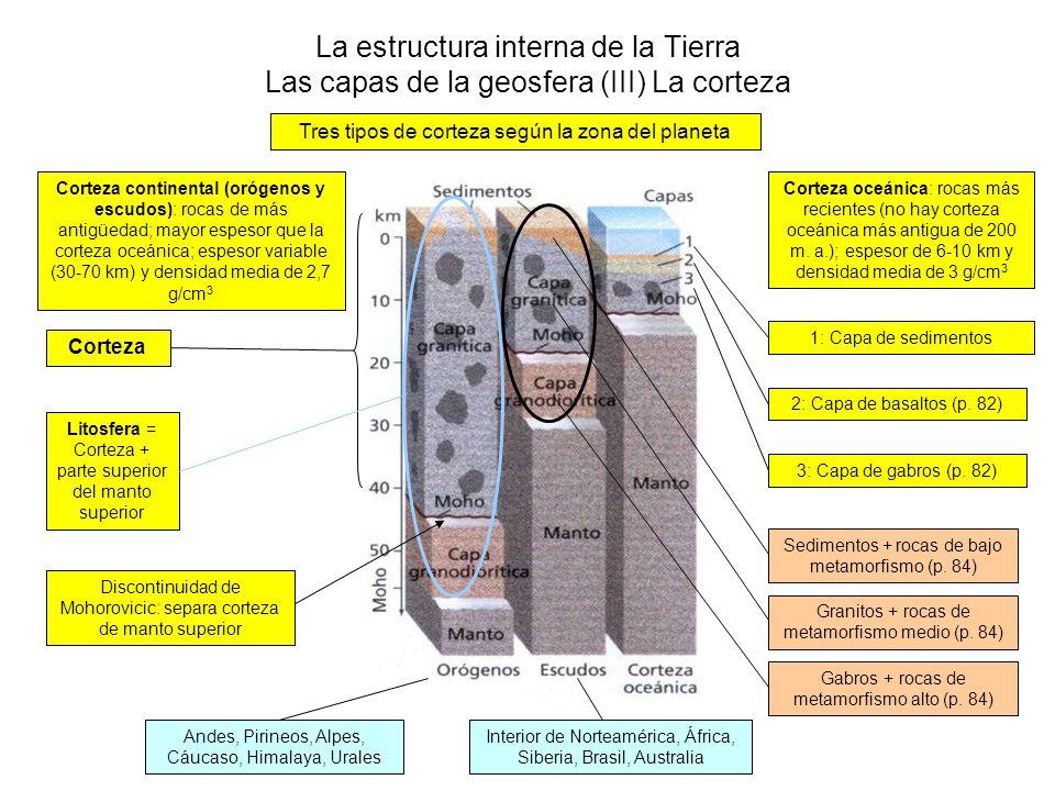 La estructura interna de la Tierra Las capas de la geosfera (III) La corteza