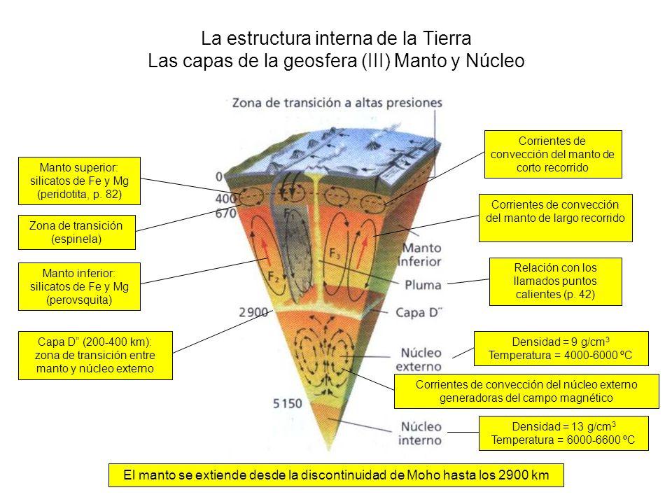 La estructura interna de la Tierra Las capas de la geosfera (III) Manto y Núcleo