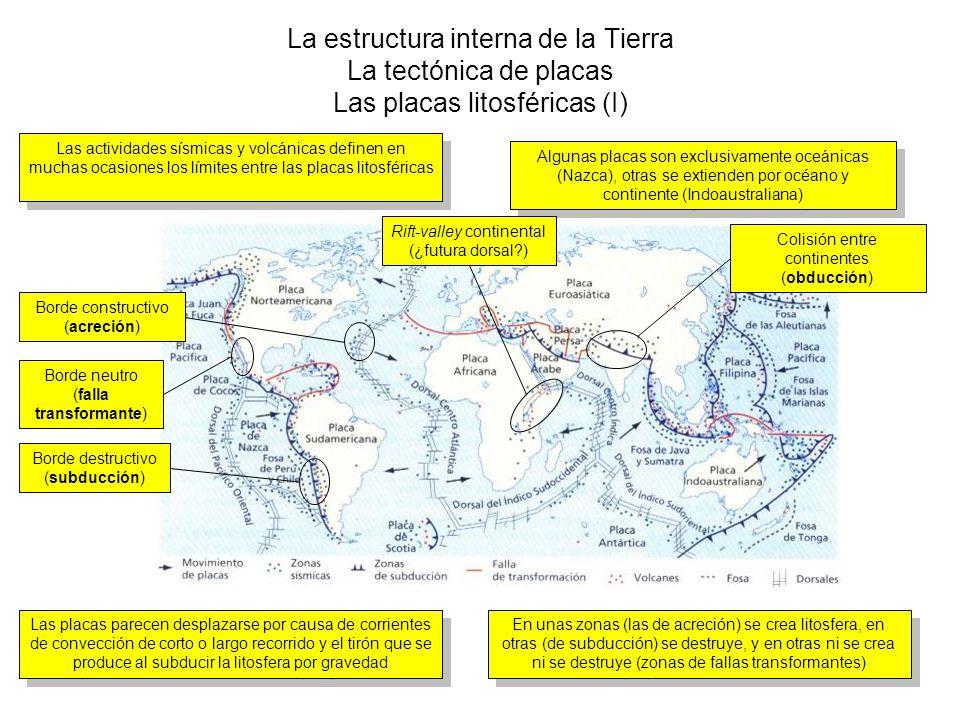 La estructura interna de la Tierra La tectónica de placas Las placas litosféricas (I)