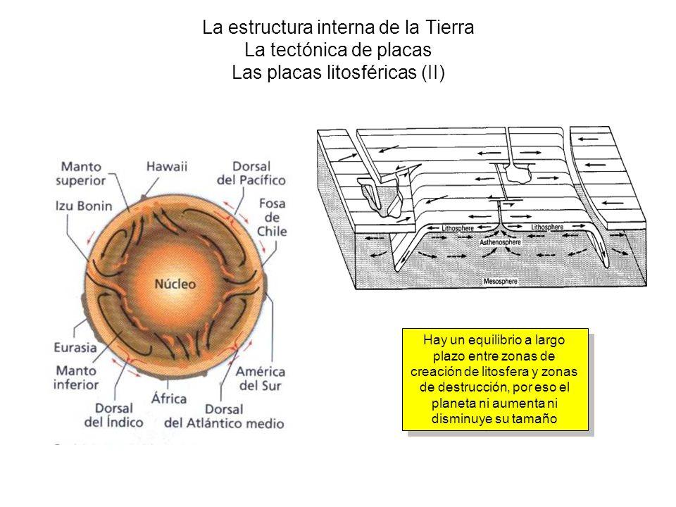 La estructura interna de la Tierra La tectónica de placas Las placas litosféricas (II)