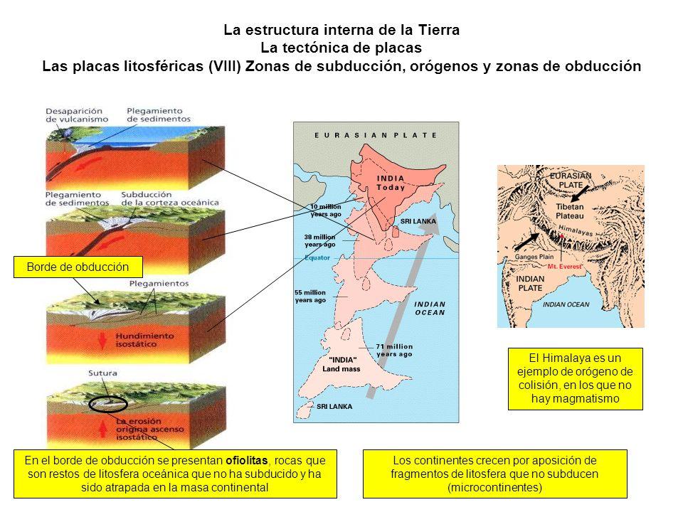 La estructura interna de la Tierra La tectónica de placas Las placas litosféricas (VIII) Zonas de subducción, orógenos y zonas de obducción