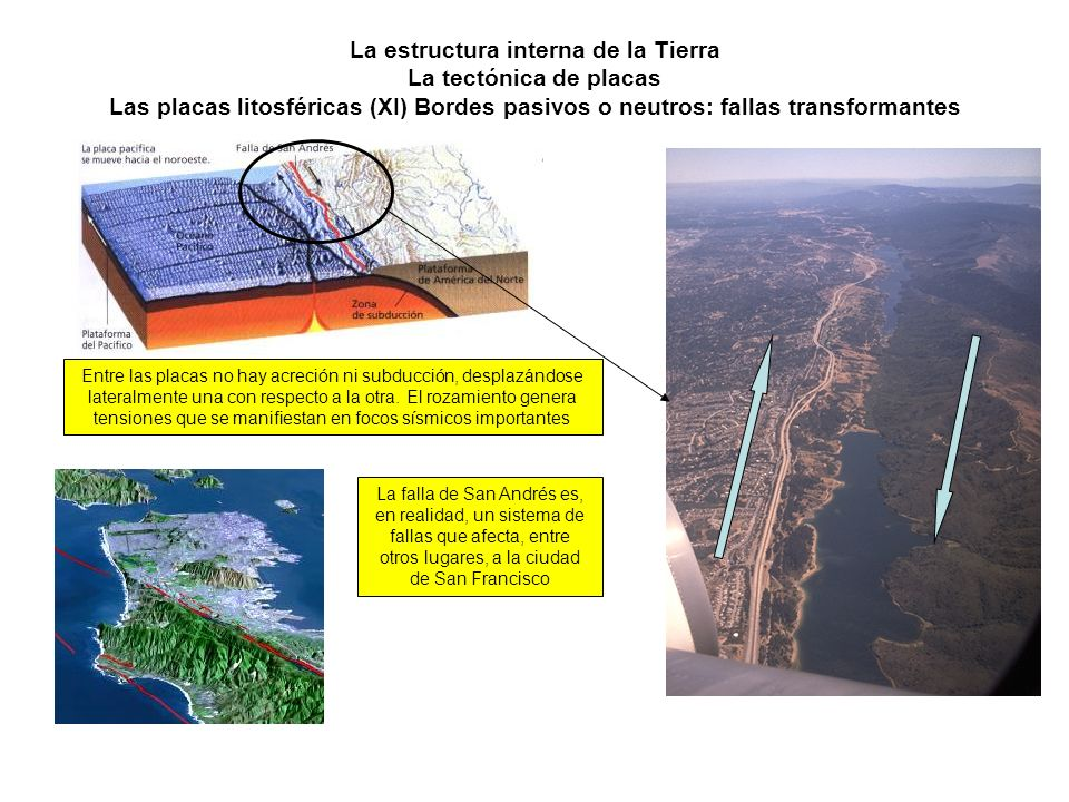 La estructura interna de la Tierra La tectónica de placas Las placas litosféricas (XI) Bordes pasivos o neutros: fallas transformantes