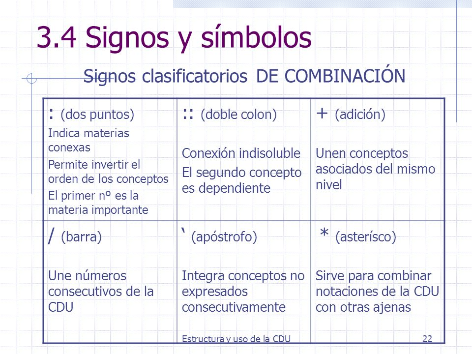 3.4 Signos y símbolos Signos clasificatorios DE COMBINACIÓN