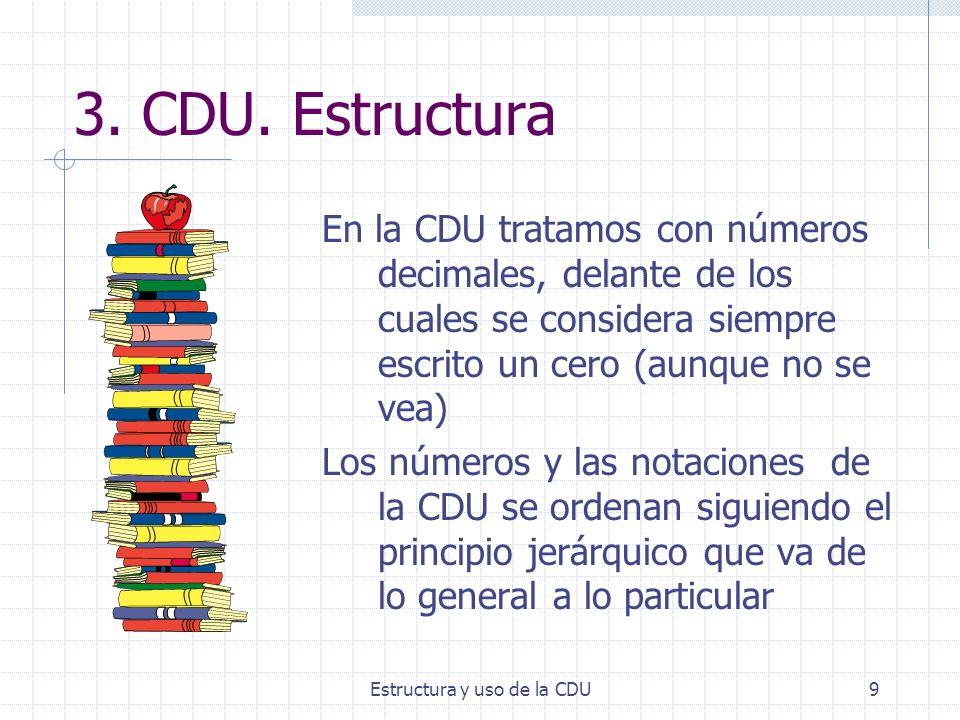 Estructura y uso de la CDU