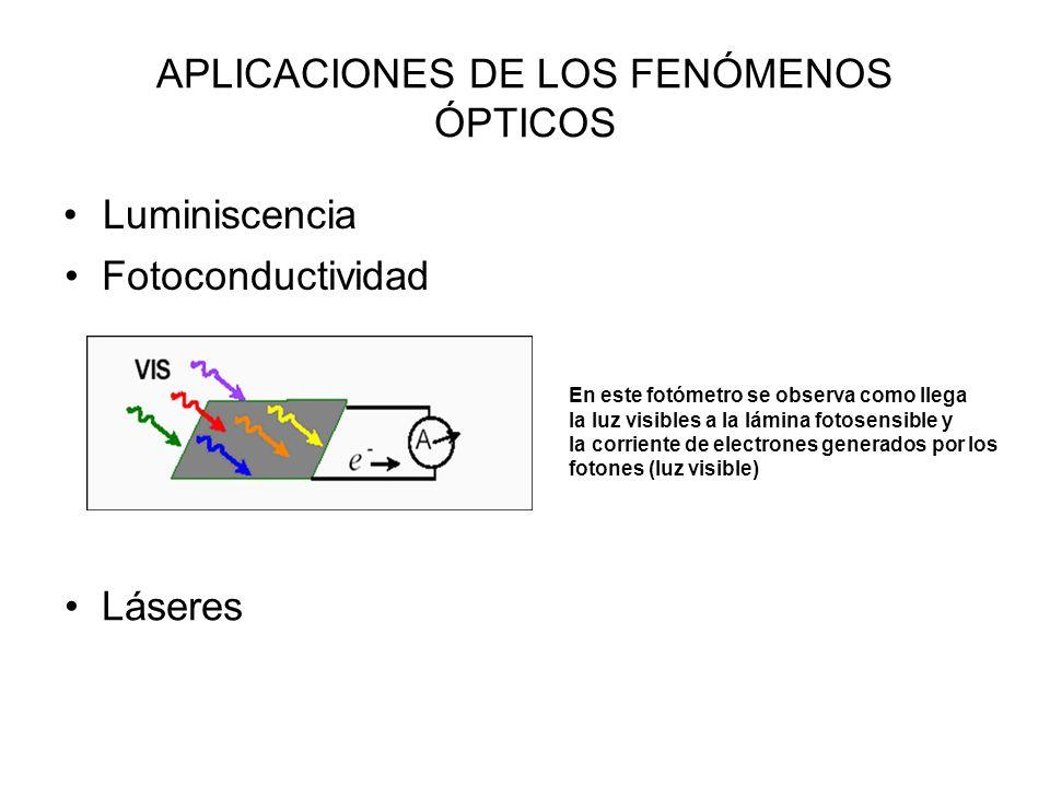 APLICACIONES DE LOS FENÓMENOS ÓPTICOS