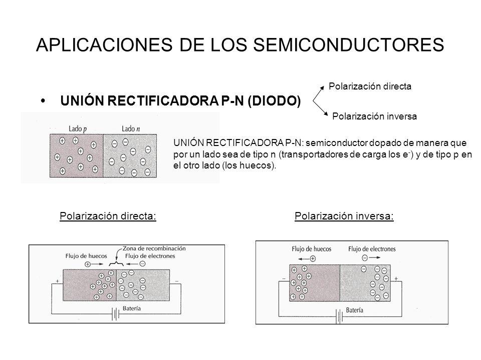 APLICACIONES DE LOS SEMICONDUCTORES
