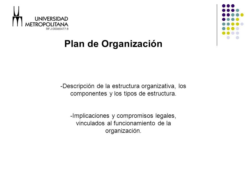 Plan de Organización -Descripción de la estructura organizativa, los componentes y los tipos de estructura.