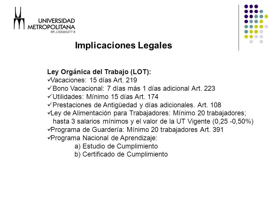 Implicaciones Legales