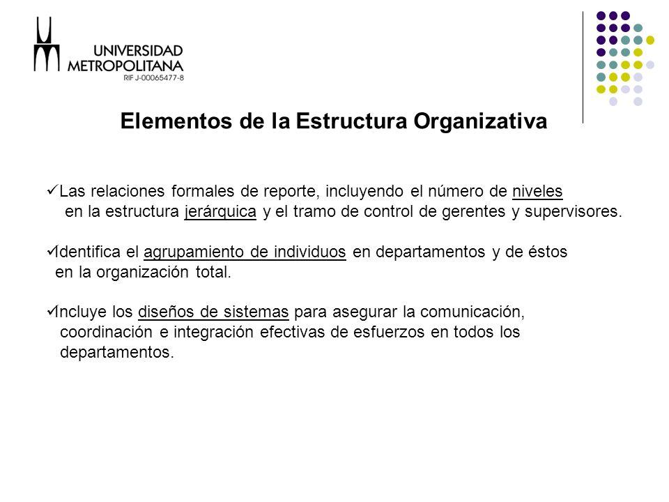 Elementos de la Estructura Organizativa
