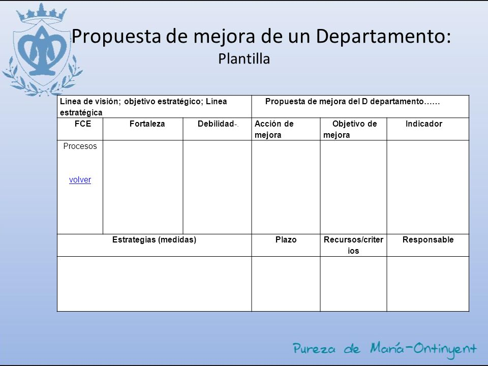 Propuesta de mejora de un Departamento: Plantilla