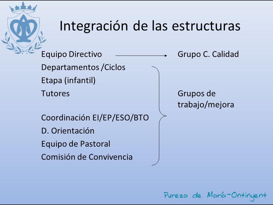 Integración de las estructuras