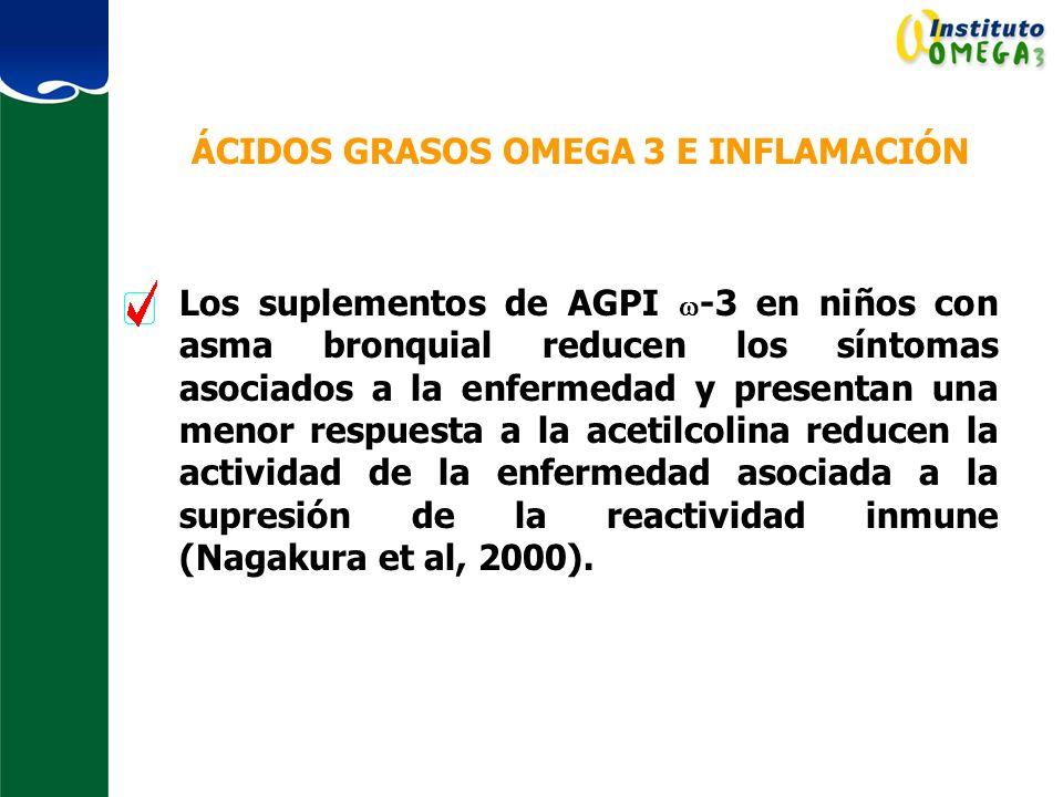 ÁCIDOS GRASOS OMEGA 3 E INFLAMACIÓN