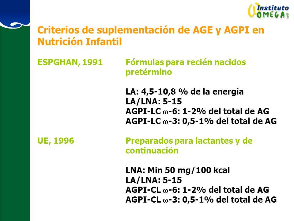 Criterios de suplementación de AGE y AGPI en Nutrición Infantil