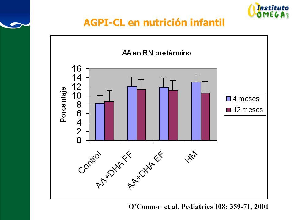 AGPI-CL en nutrición infantil