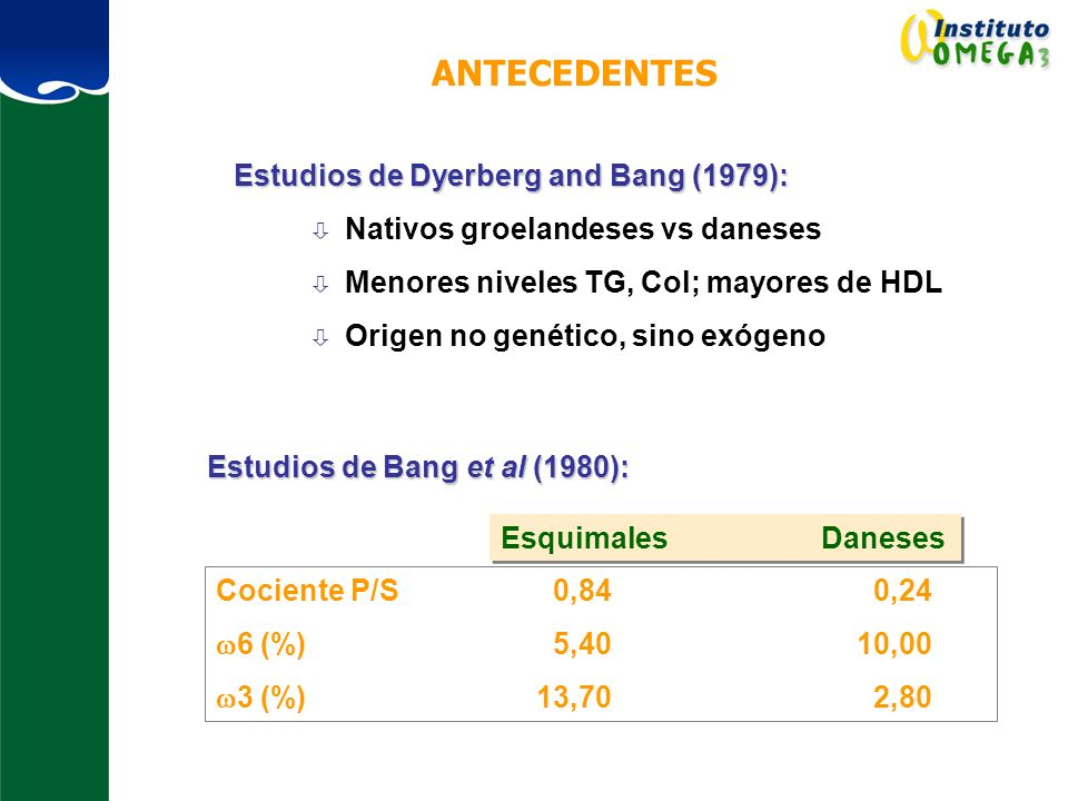 ANTECEDENTES Estudios de Dyerberg and Bang (1979):