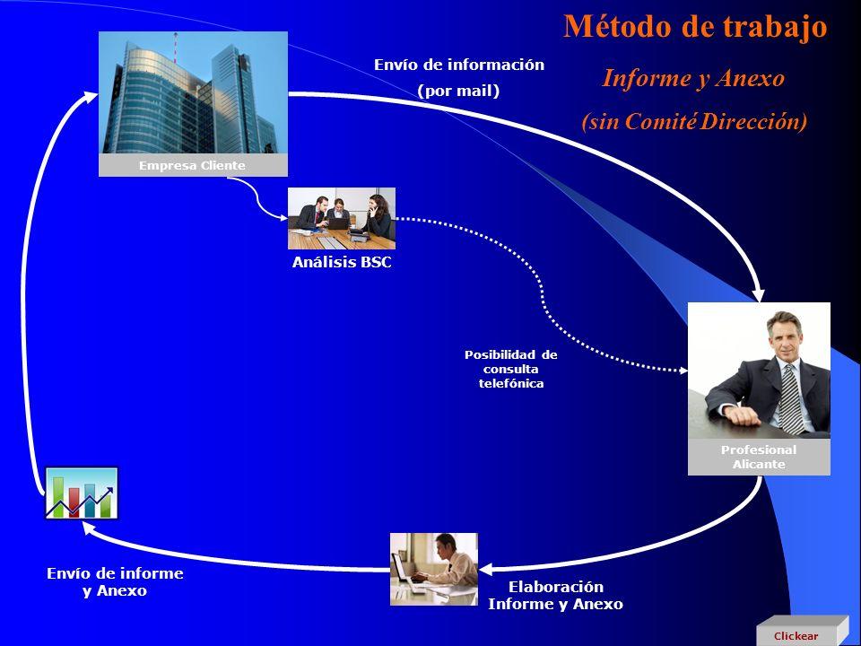 Método de trabajo Informe y Anexo (sin Comité Dirección)