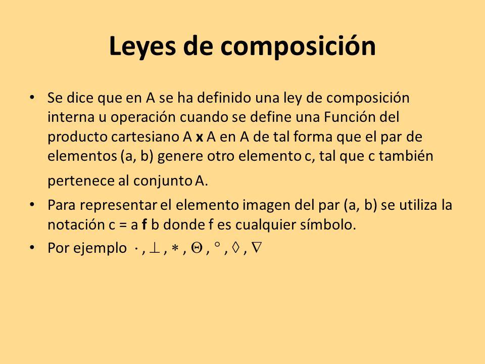 Leyes de composición