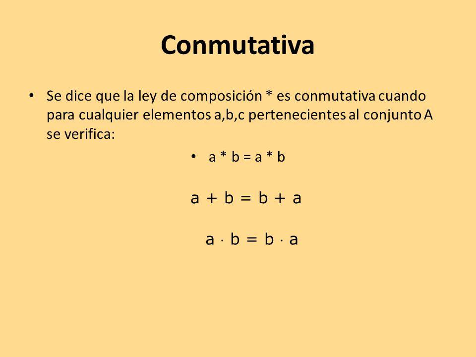 Conmutativa Se dice que la ley de composición * es conmutativa cuando para cualquier elementos a,b,c pertenecientes al conjunto A se verifica: