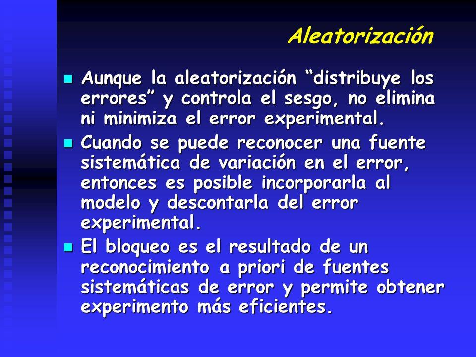 Aleatorización Aunque la aleatorización distribuye los errores y controla el sesgo, no elimina ni minimiza el error experimental.