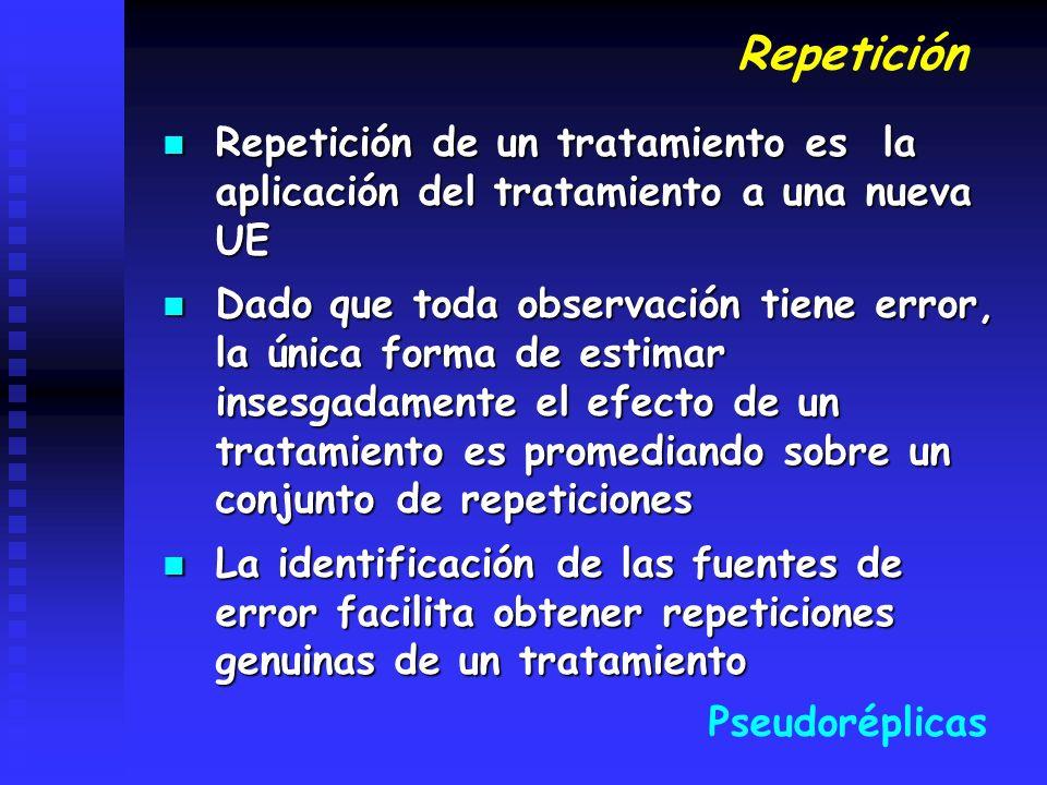 Repetición Repetición de un tratamiento es la aplicación del tratamiento a una nueva UE.