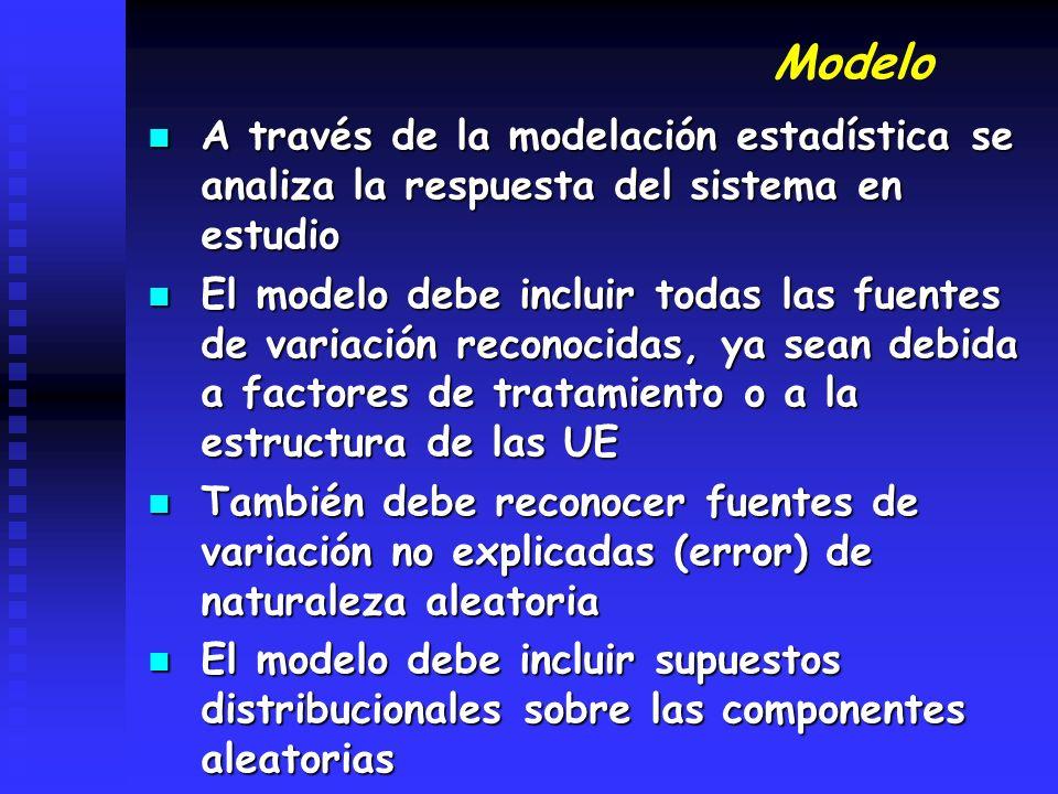 Modelo A través de la modelación estadística se analiza la respuesta del sistema en estudio.