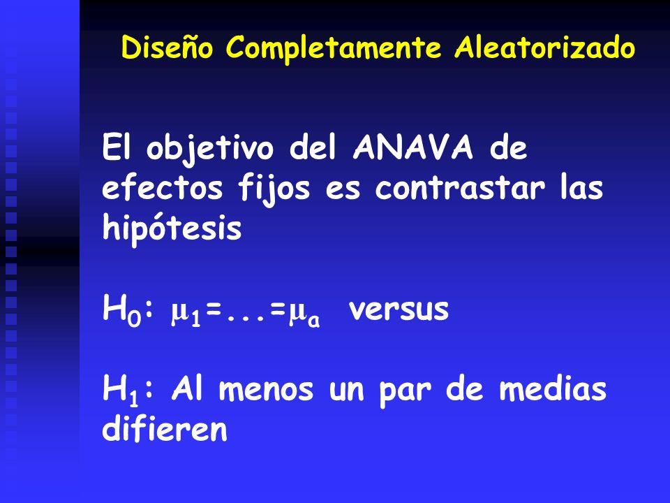 El objetivo del ANAVA de efectos fijos es contrastar las hipótesis
