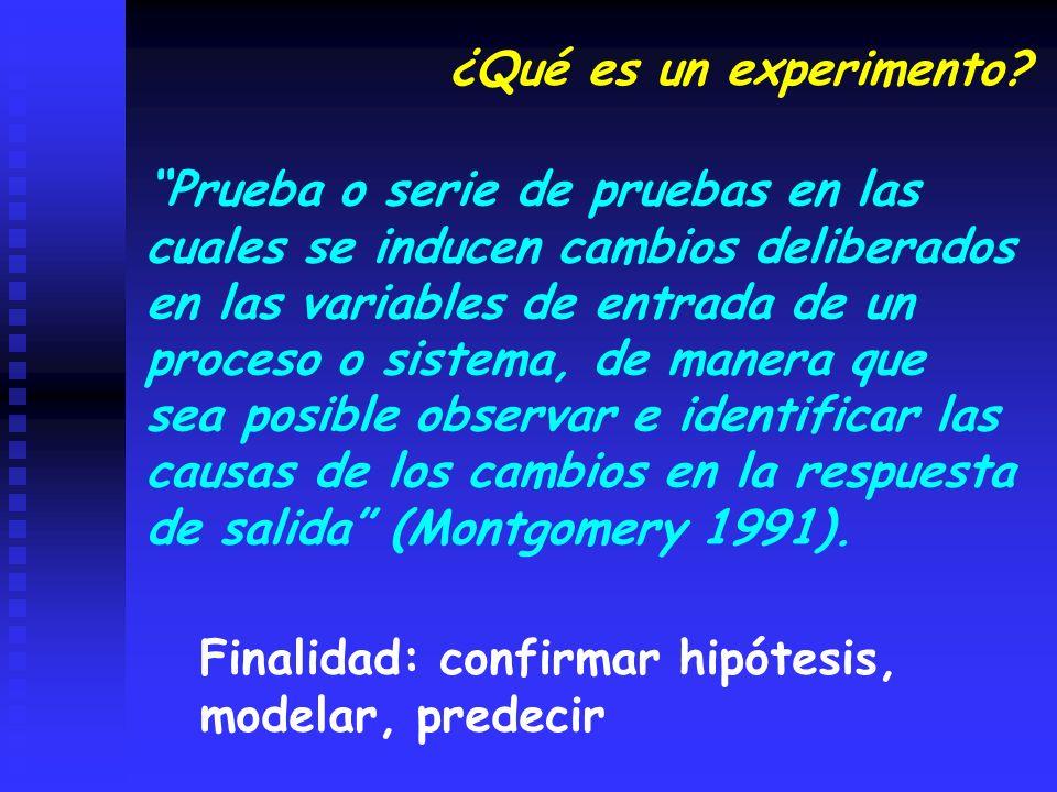 ¿Qué es un experimento